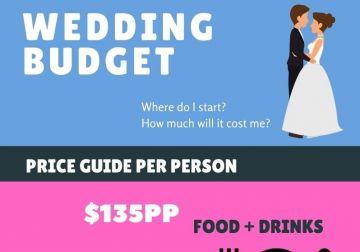 7 Ways to a Stressless Wedding